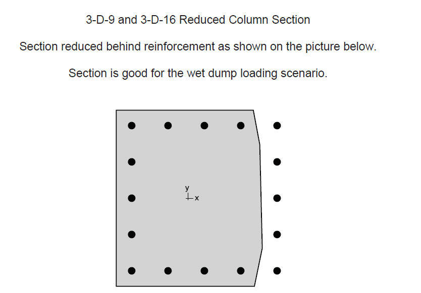 Degraded Column Analysis using SP Column 2
