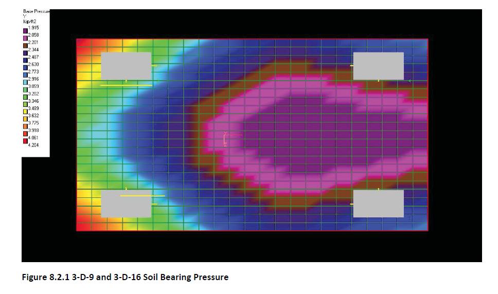 soil bearing pressure analysis